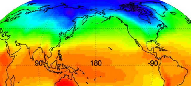 Klima, klimatický systém, klimatické modely